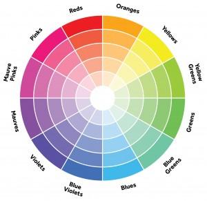 heather ryder color wheel